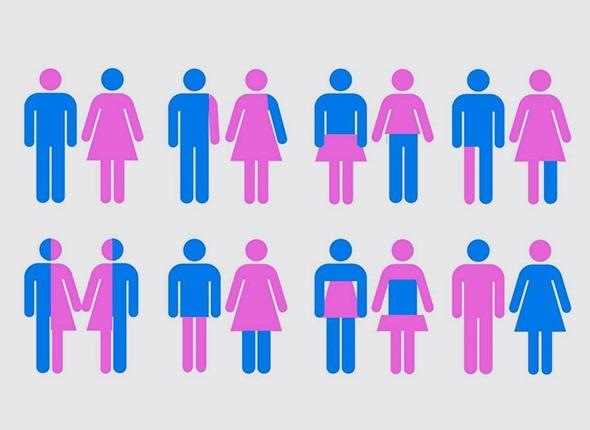 Debater questões de gênero na escola é essencial. Sabe por quê?